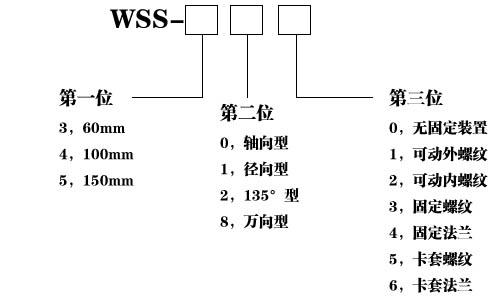 WSS方格图.jpg